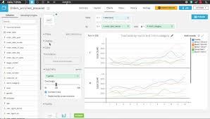 Paneled And Animated Charts Dataiku Academy 6 0 Documentation