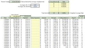 amortization loan calculator amortization schedule with variable rates excel cfo