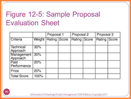 Proposal Evaluation Template Sample Evaluation Plan 5 Year Career ...