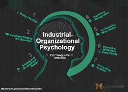 Diploma In Industrial And Organizational Psychology Diop Karachi