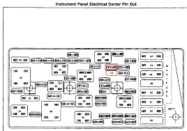electrical box labels ivoiregion 1998 c5 corvette fuse box diagram 1997 corvette fuse box location wiring diagram