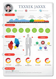 cv templates ppt infographic resume infographic view full image