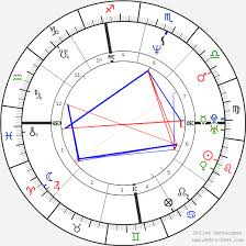 Oprah Winfrey Birth Chart Whitney Houston Birth Chart Horoscope Date Of Birth Astro