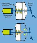 Vacuum pump - Wikipedia