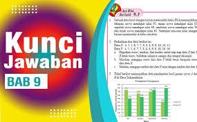 Contoh soal teks prosedur bahasa inggris kelas 11 cute766. 49 Kunci Jawaban Mtk Background Id Aplikasi