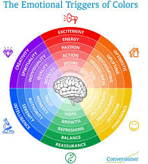 emotional triggers of colors