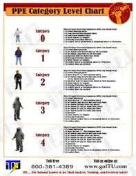 Arc Flash Ppe Chart 2017 8 Best Free Workplace Downloads Images Electrical Symbols