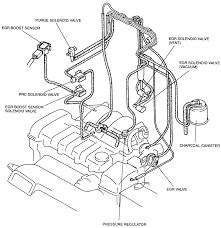 2002 ford explorer cooling system diagram new repair guides vacuum diagrams vacuum diagrams