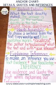The Best Anchor Charts Anchor Charts Reading Anchor