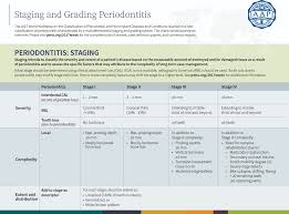 Periodontitis Staging And Grading Oral Health Group