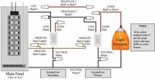 insteon 4 way switch wiring diagram wiring diagram libraries insteon 3 way switch wiring diagram circuit wiring diagramsinsteon 3 way switch wiring diagram circuit simple