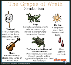 Symbolism In The Grapes Of Wrath Chart