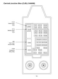 2002 ford f150 fx4's fuse box diagram 2002 f150 fuse box diagram at 2002 F150 Fuse Box Diagram