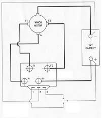 winch contactor wiring diagram wiring diagram schematics dna knowledge base albright contactor solenoid wiring diagram