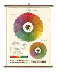 Cavallini Papers And Co Inc Color Wheel Vintage School Chart