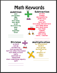 Addition Key Words Chart 73 True To Life Keywords In Math Problem Solving