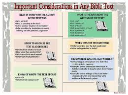 Important Considerations In Any Bible Text Spiritual