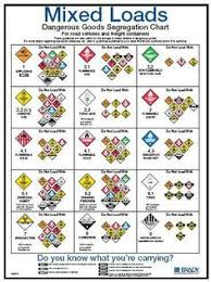62 Best Dangerous Goods Images Dangerous Goods Workplace