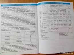 Рецензии покупателей на Контрольные работы по курсу quot  19 07 2014