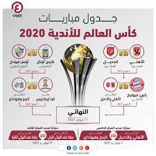 بالمواعيد.. جدول مباريات كأس العالم للأندية 2020