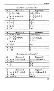 ГДЗ Алгебра Контрольные работы класс Дудницын ответы решебник  1