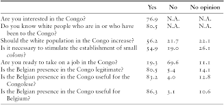 The Congo And Belgiums Domestic Policy Chapter 2 Belgium And