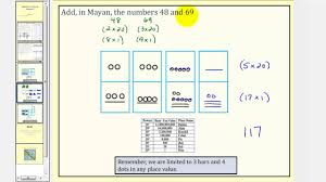 Mayan Number Chart The Mayan Number System Addition Of Mayan Numbers