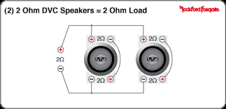 calling all woofer audio gurus forums north american after you wire it up hit it an ohm meter and make sure you re pulling 2 ohms resistance your speakers say dual 2 ohm so hook em up like this