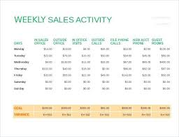Visiting Report Template Microsoft Excel Templates Sales