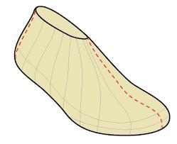 Shoe Pattern New Cómo Hacer Un Patrón De Zapatos Paso A Paso How Shoes Are Made