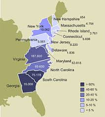 Slavery In The Colonial United States Wikipedia