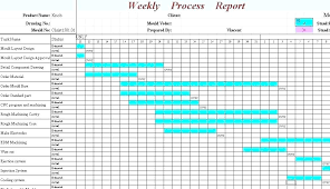 Project Timetable Template Mistblower Info