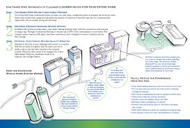 Home Water Treatment Systems 3 Easy Steps To Saving Time Money With Whole House Water Filtration