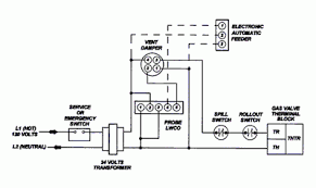 hvac package unit wiring diagram the wiring goodman unit wiring diagram 14 5 home diagrams