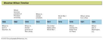 Woodrow Wilson Biography Presidency Accomplishments