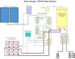 wiring for solar panels omniblend solar power system wiring diagram wiring for solar panels solar wiring guide wiring diagram solar panel wiring diagram for boat solar