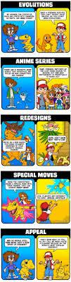 25 Best Pokemon Evolution Chart Memes Rowlet Meme Memes