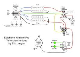epiphone les paul standard wiring diagram wiring diagram wiring diagram for les paul guitar the