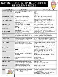 Literary Terms Chart 15 Common Literary Devices Reference Sheet Literary Terms