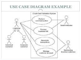 lecture    use case diagramuse case diagram example