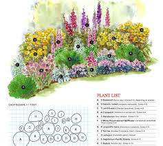 flower garden plans. Cool Flower Garden Plans - Gardening Ideas Together With Cute Perennial Zone 3 E
