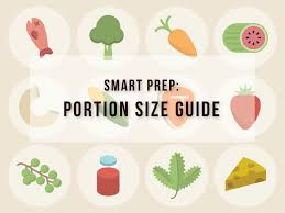Food Portion Size Chart Portion Size Guide I Value Food