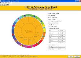 Birth Chart Template Inspiration Free Astrology Charting Program Heartimpulsarco