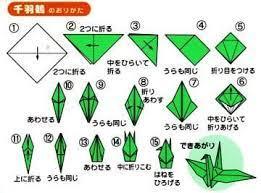 鶴 の 折り 方
