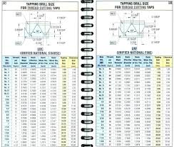 Metric Screw Size Chart Pdf Convert Sae To Metric Chart Convert Metric To English Chart