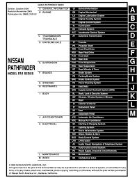 2005 Nissan Pathfinder Service Repair Manual