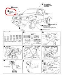 nissan frontier trailer wiring diagram wiring diagram and 2005 nissan frontier trailer wiring harness cab the turn signals