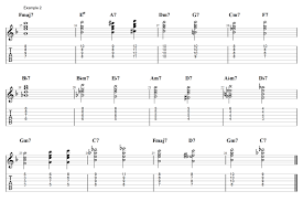 Bird Blues How To Play And Understand The Chords Jens Larsen