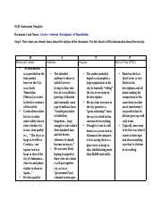 Happ Chart Odt 01 02 Assessment Template Document And Name