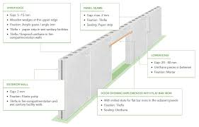 the installation of acotec panels is easy when the instructions are followed